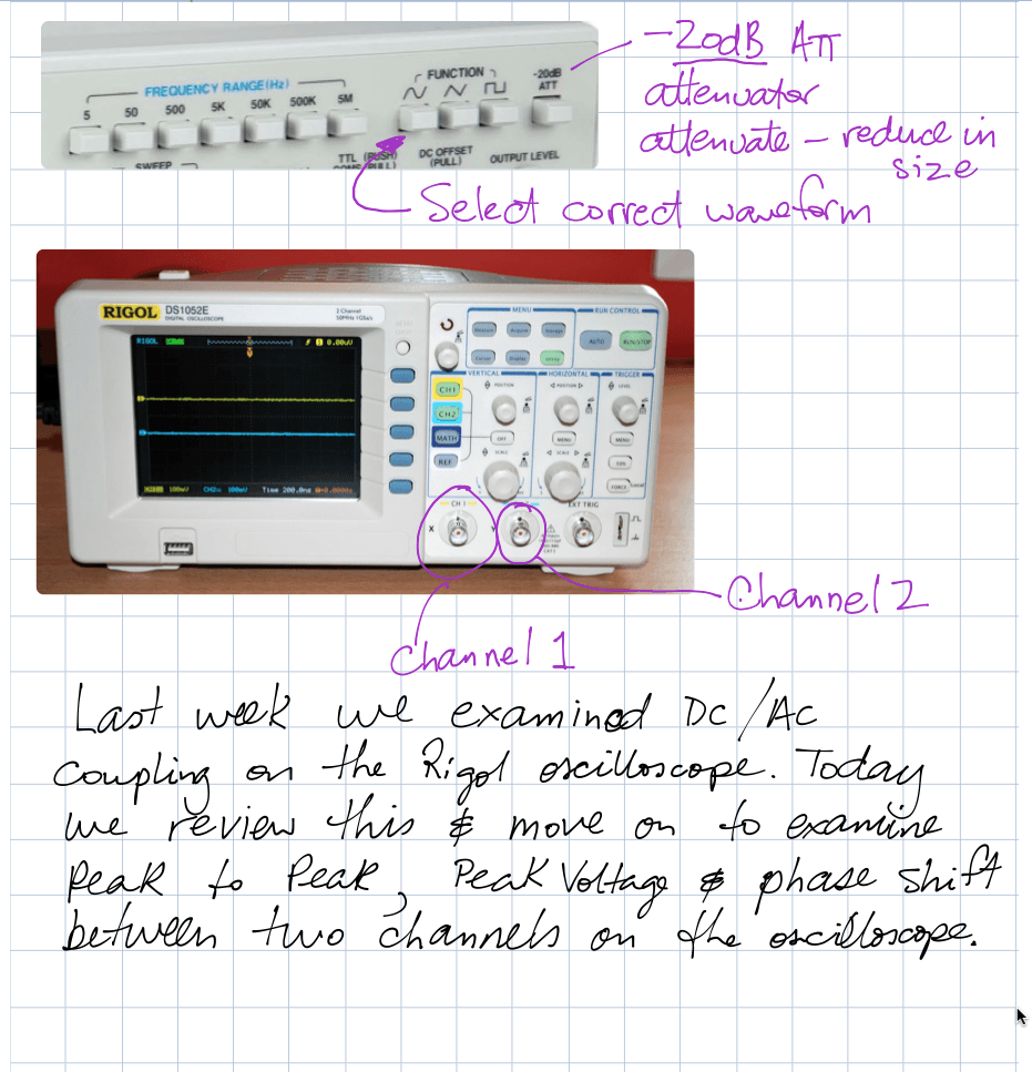 AC Alternating current part 5