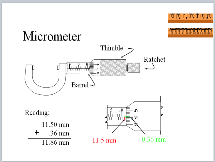 Micrometer pic from ppt