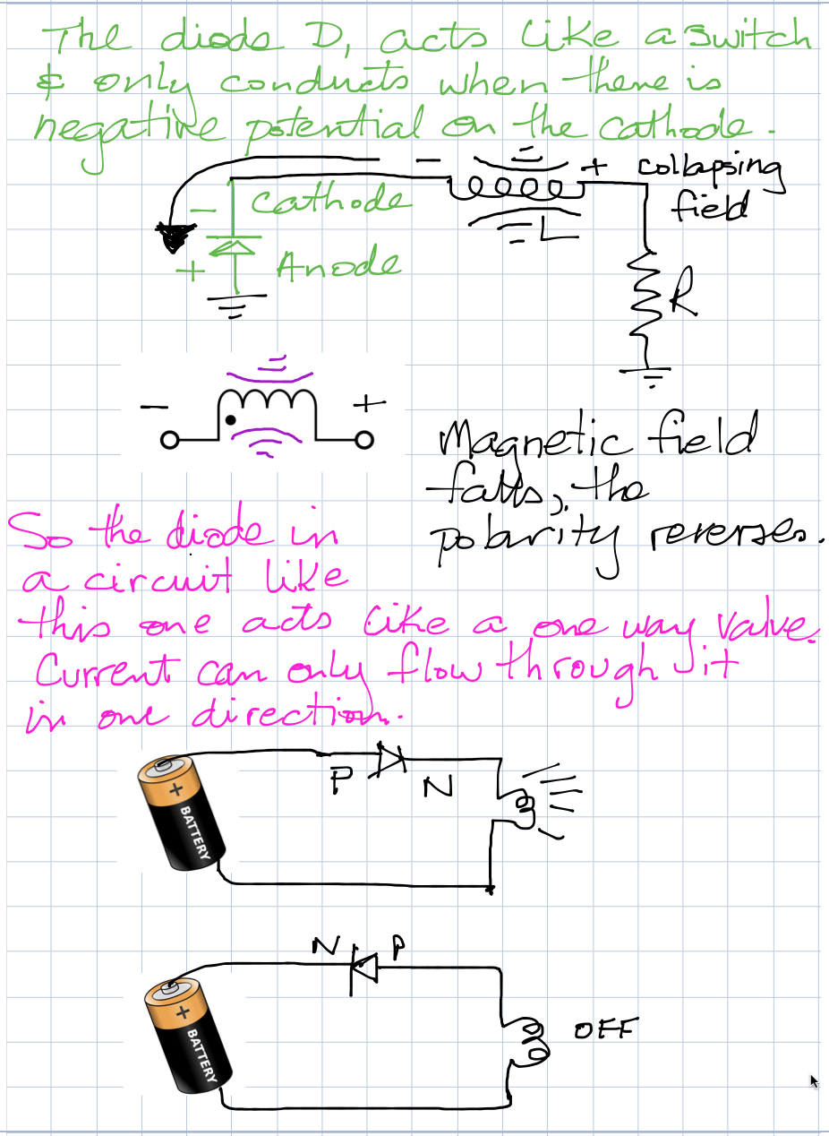 Inductor theory pages 2