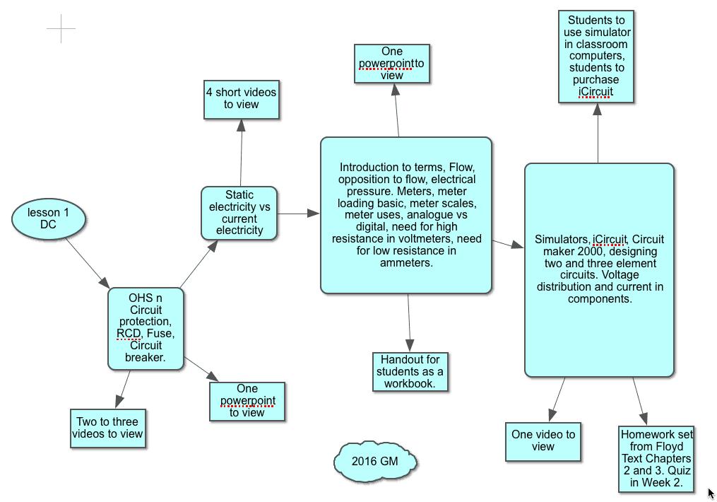DC circuits lesson plan week 1
