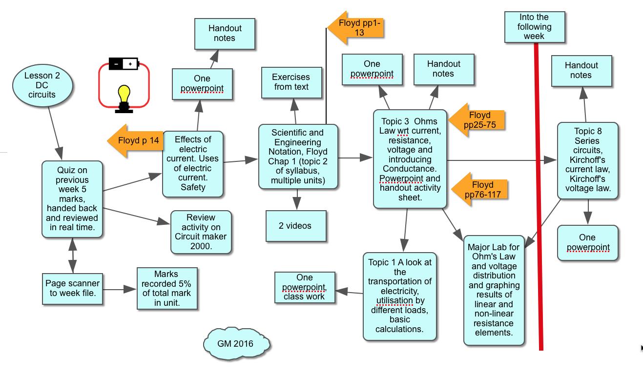 DC circuits lesson plan week 2