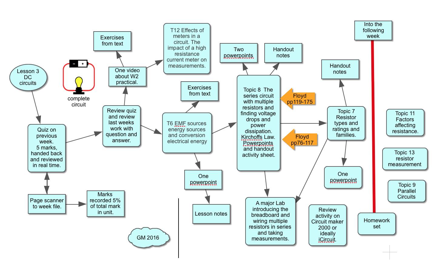 DC circuits lesson plan week 3