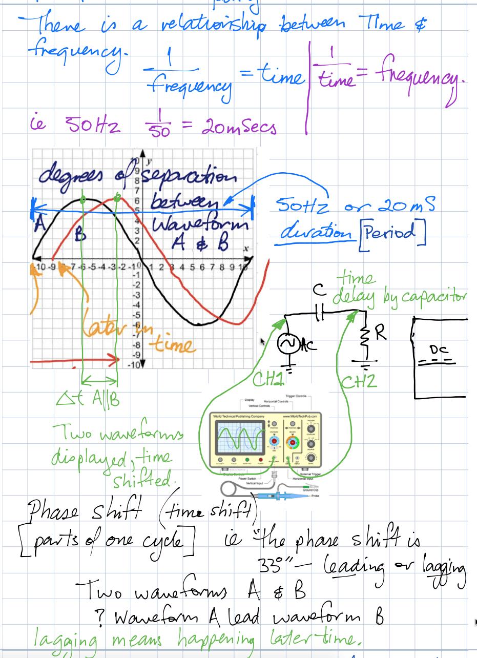 AC Alternating current part 3