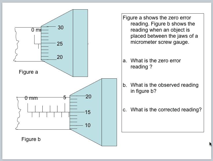 micrometer error pic