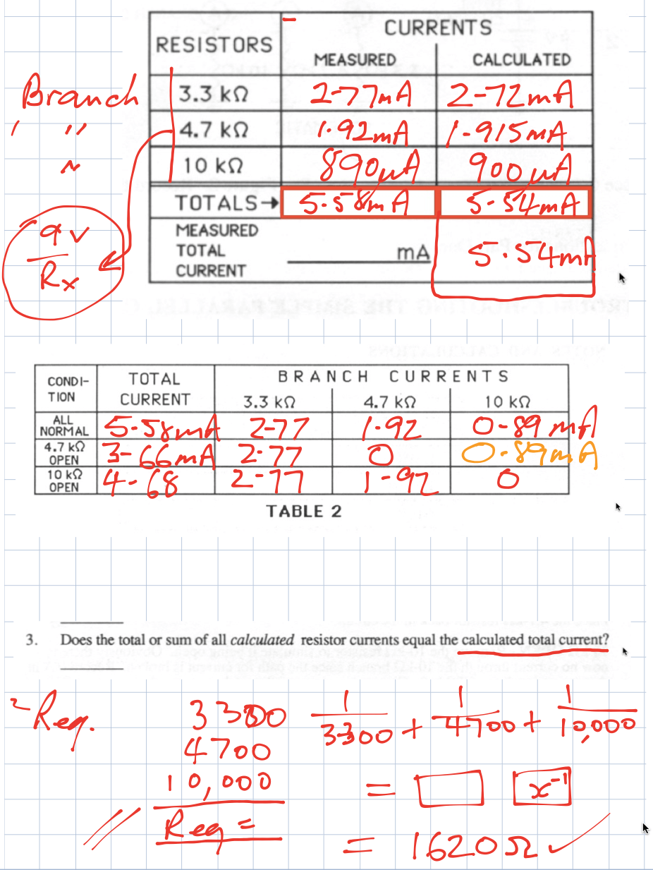 DC lab for currents and voltages data in theory notes