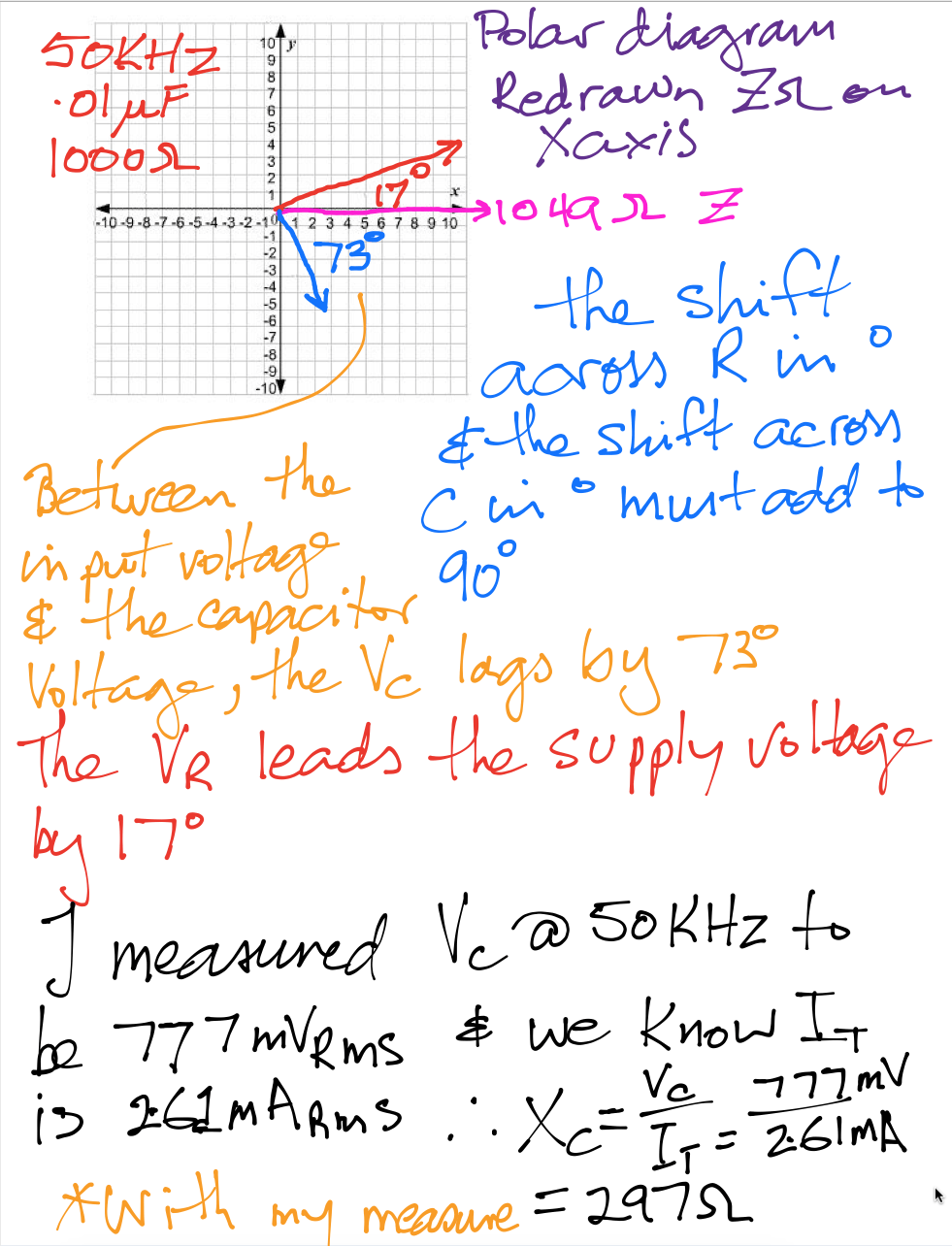 Capacitive reactance notes week 4e