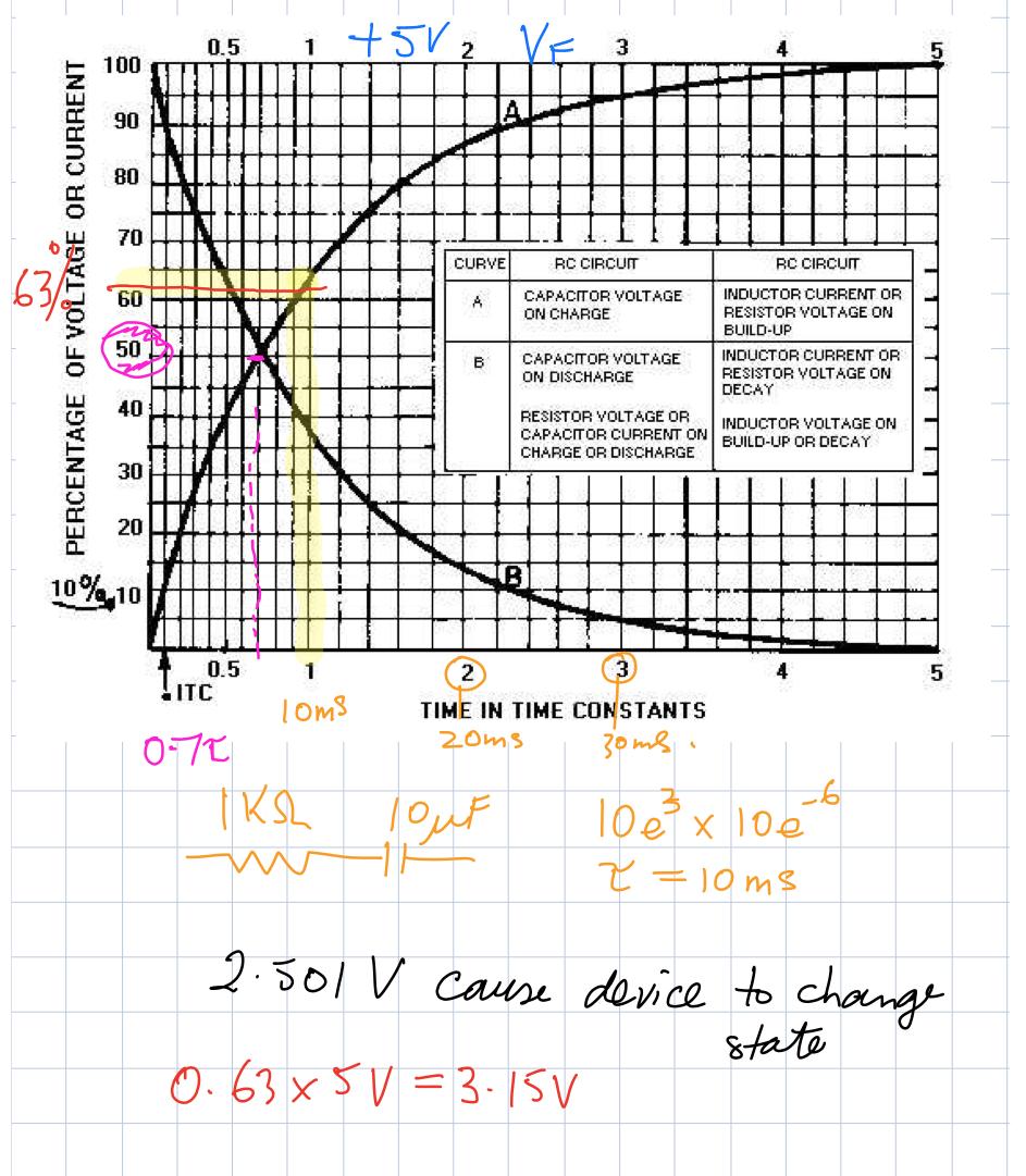 universal TC chart