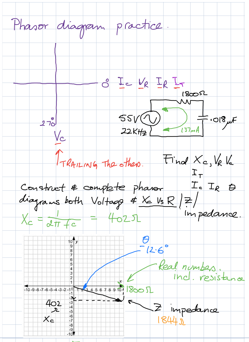 how to draw a phasor diagram ac week 1 a