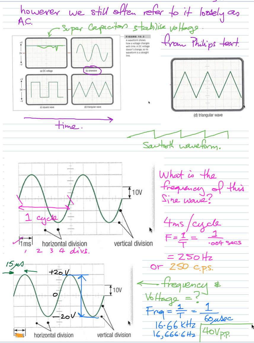 AC supplementary notes week 1 p4