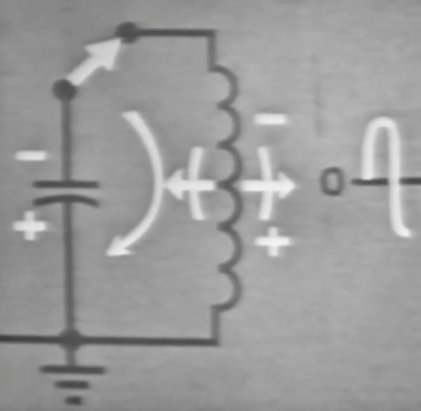 Tank Circuit LC Oscillation Video