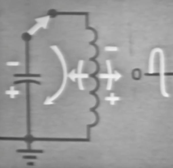 Tank Circuit LC Oscillation Video