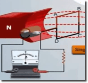 DC Generator Video