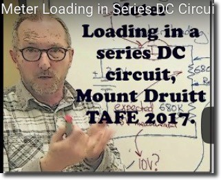 Meter Loading video added