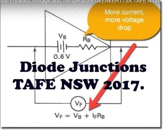 Diode Voltage Drop Video