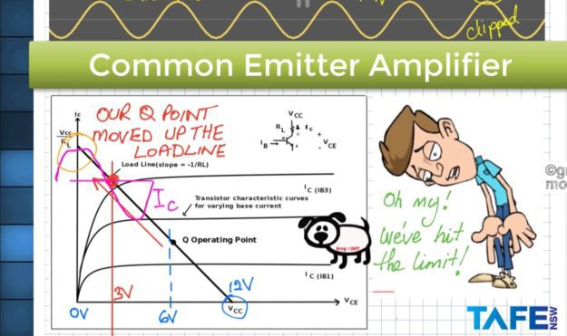 Header pic for Amplifiers page